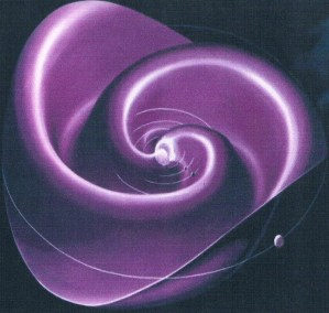 LAW OF ATTRACTION Fall of this Galaxy  (Parker Spiral)